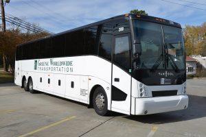 Panduan Penjualan Bus
